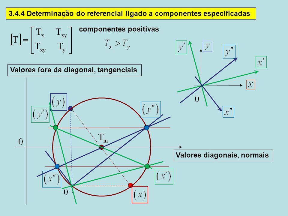 3.4.4 Determinação do referencial ligado a componentes especificadas