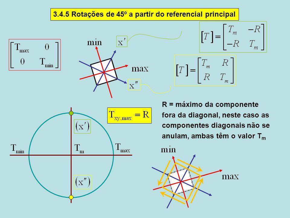 3.4.5 Rotações de 45º a partir do referencial principal