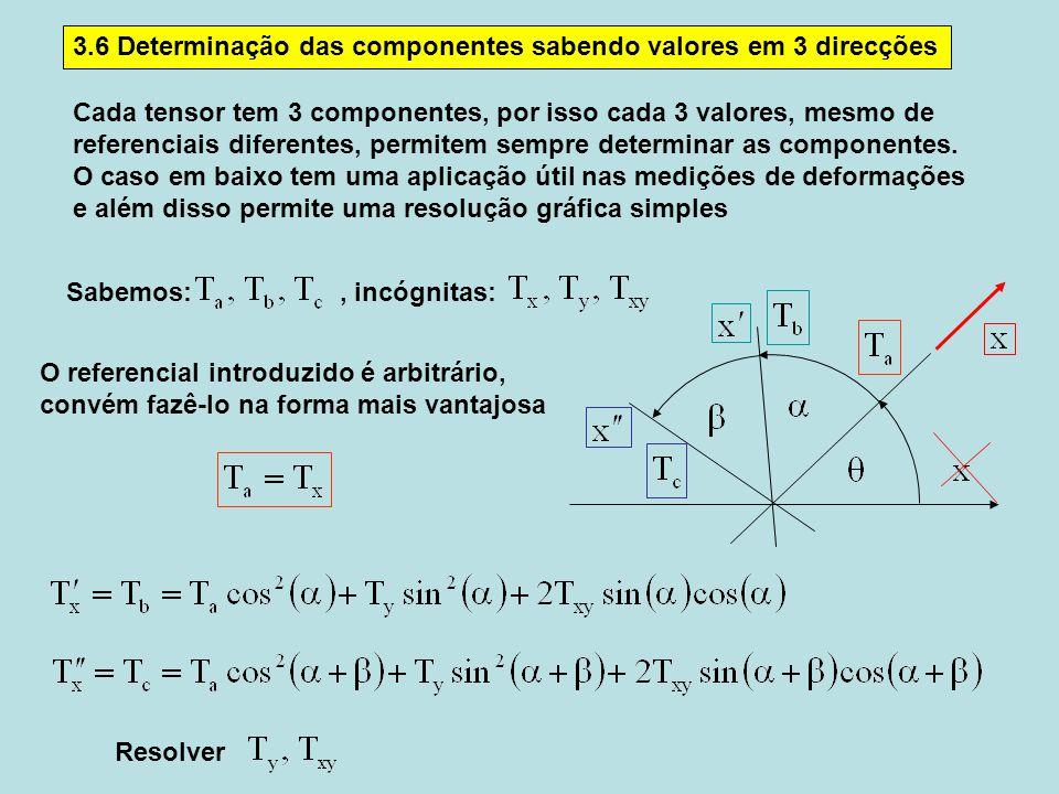 3.6 Determinação das componentes sabendo valores em 3 direcções