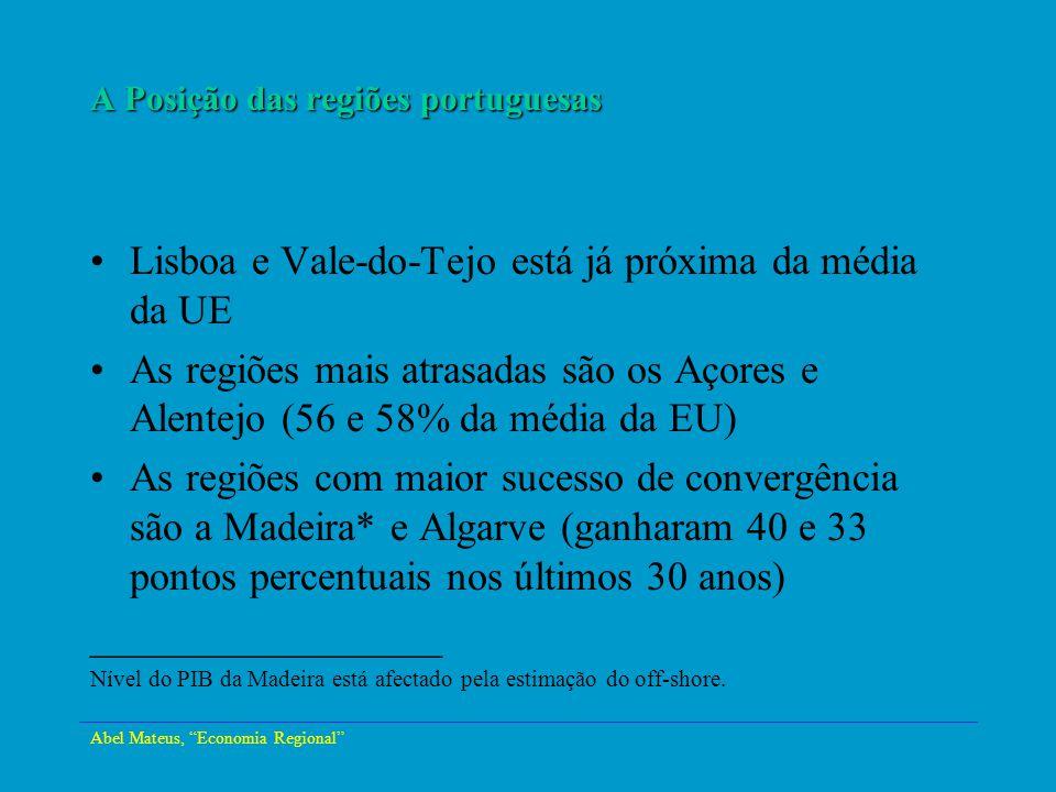 A Posição das regiões portuguesas