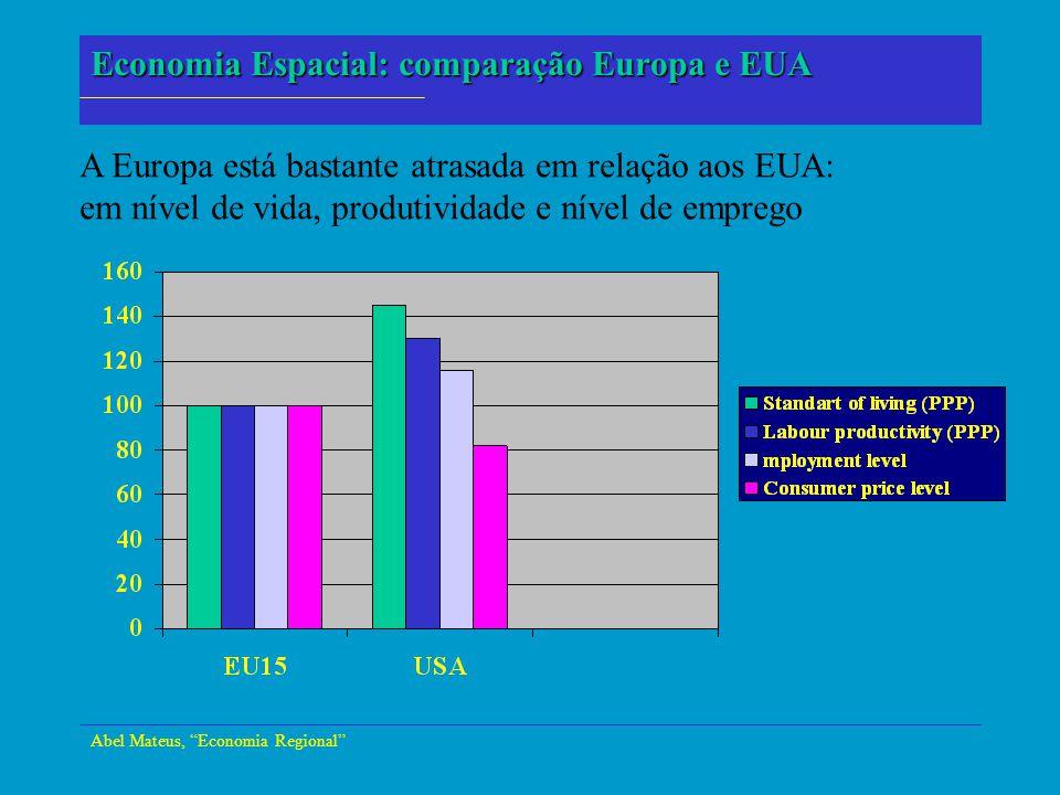 Economia Espacial: comparação Europa e EUA