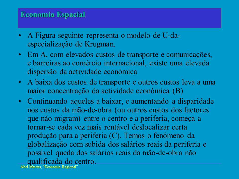 Economia Espacial Economia Urbana