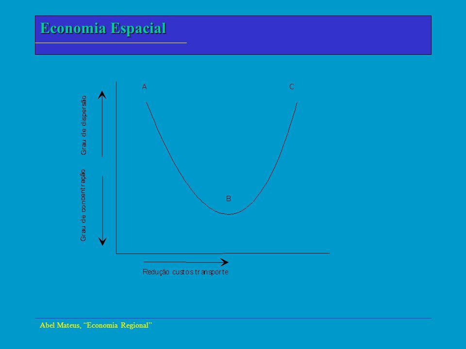 Economia Espacial Abel Mateus, Economia Regional