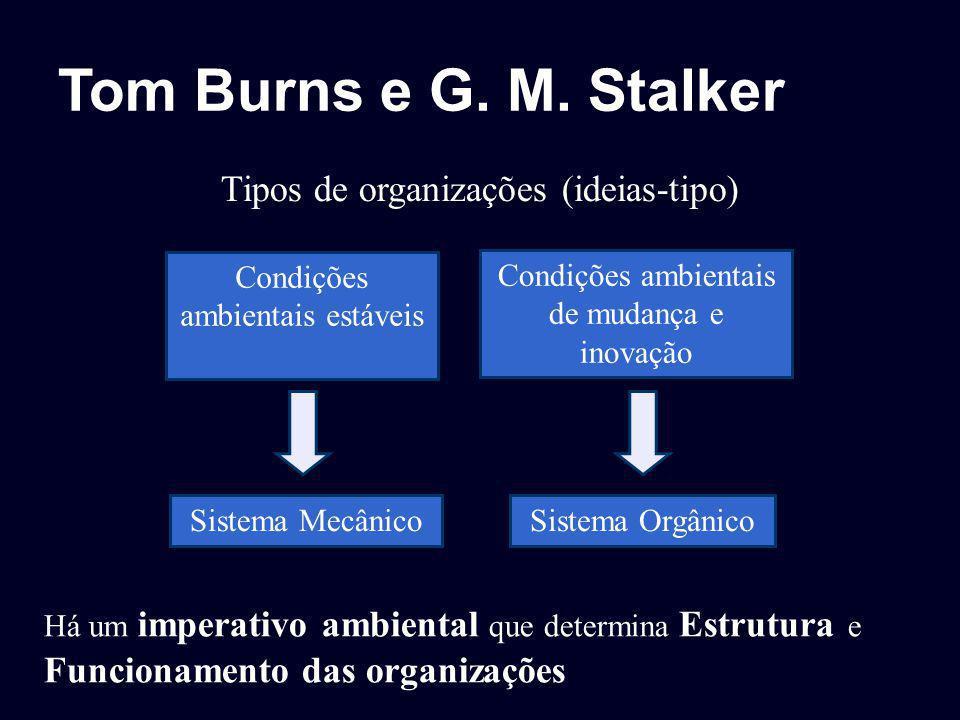 Tom Burns e G. M. Stalker Tipos de organizações (ideias-tipo)