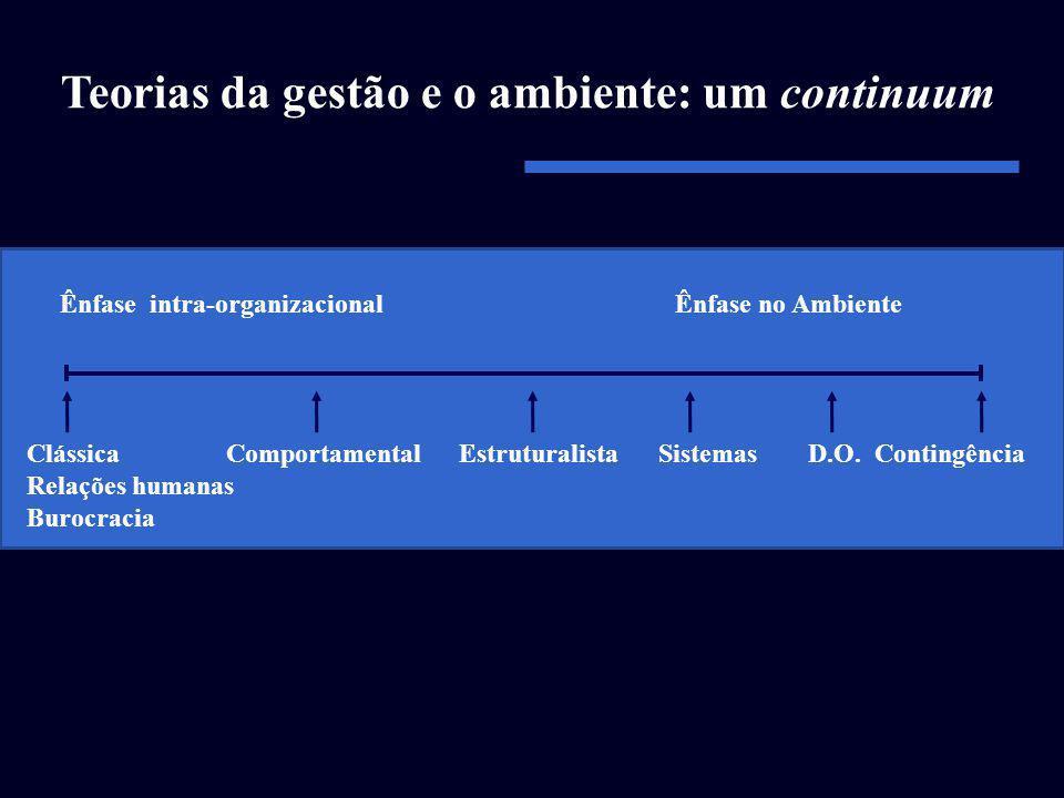 Teorias da gestão e o ambiente: um continuum