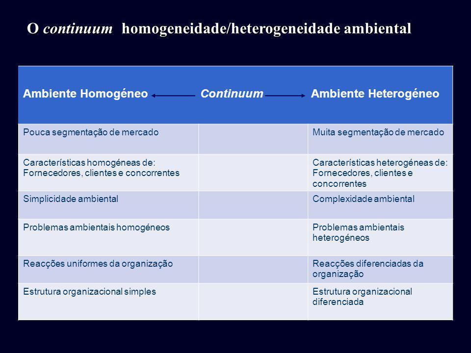 O continuum homogeneidade/heterogeneidade ambiental