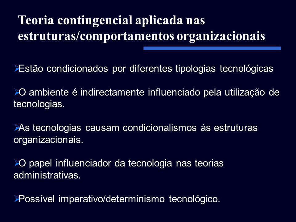 Teoria contingencial aplicada nas estruturas/comportamentos organizacionais