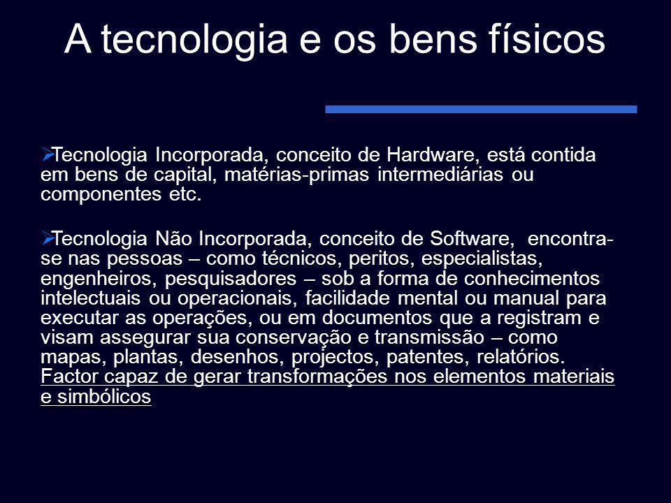 A tecnologia e os bens físicos