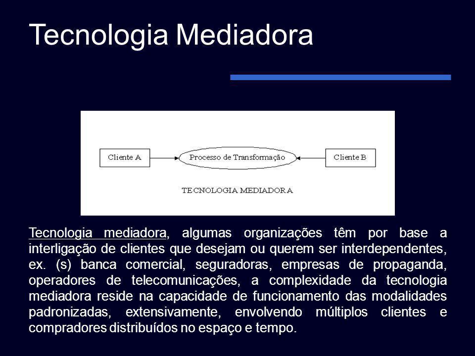 Tecnologia Mediadora