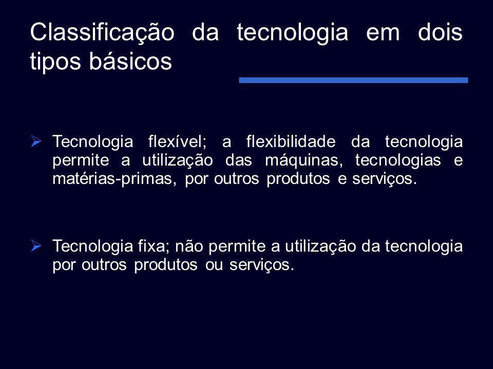 Classificação da tecnologia em dois tipos básicos
