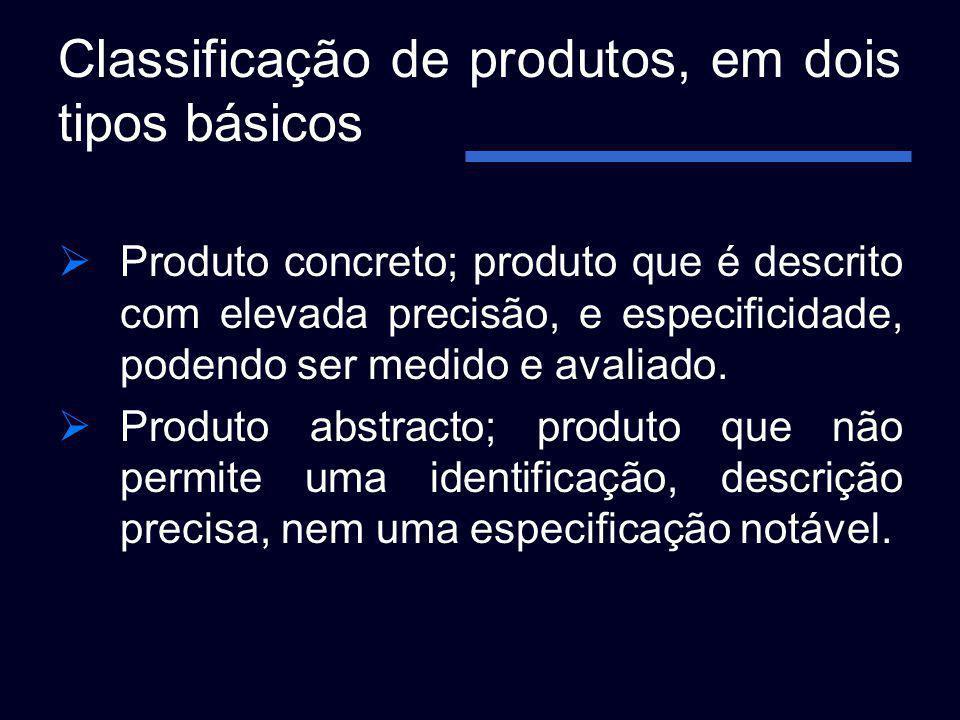 Classificação de produtos, em dois tipos básicos