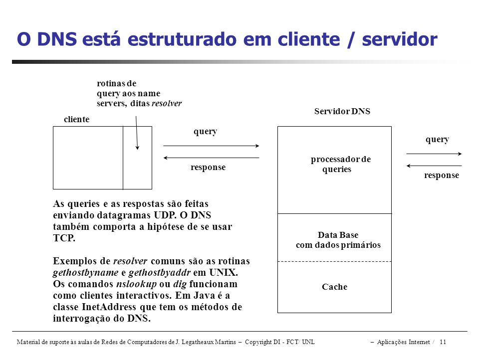 O DNS está estruturado em cliente / servidor