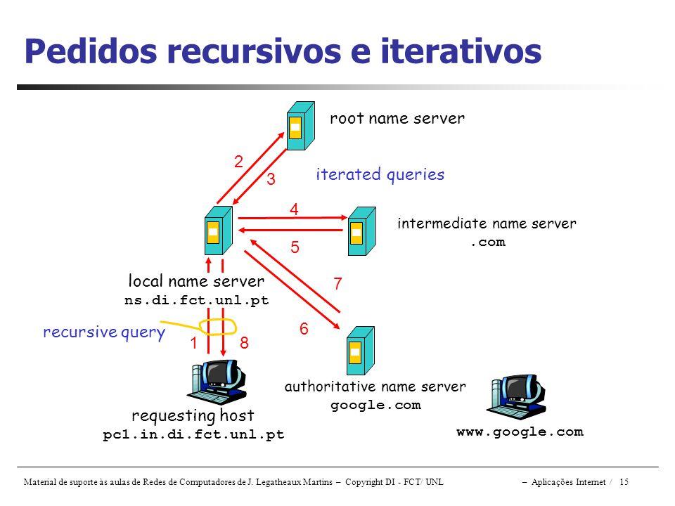 Pedidos recursivos e iterativos