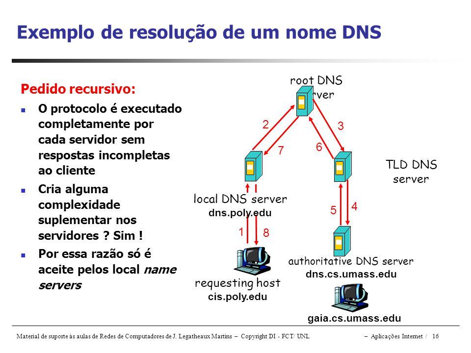 Exemplo de resolução de um nome DNS