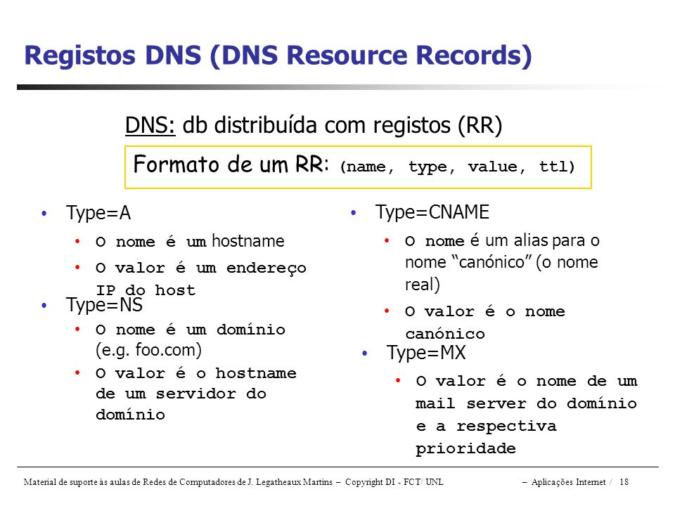 Registos DNS (DNS Resource Records)