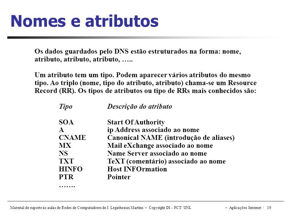 Nomes e atributos Os dados guardados pelo DNS estão estruturados na forma: nome, atributo, atributo, atributo, …..