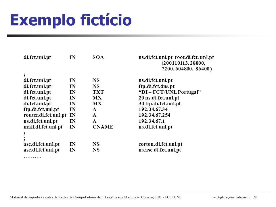 Exemplo fictício di.fct.unl.pt IN SOA ns.di.fct.unl.pt root.di.fct. unl.pt. (200110113, 28800, 7200, 604800, 86400 )