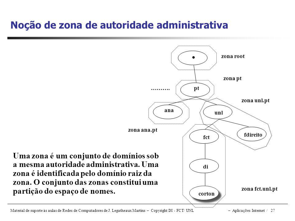 Noção de zona de autoridade administrativa