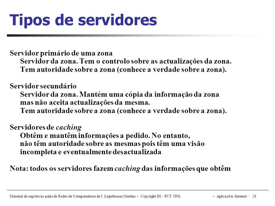Tipos de servidores Servidor primário de uma zona