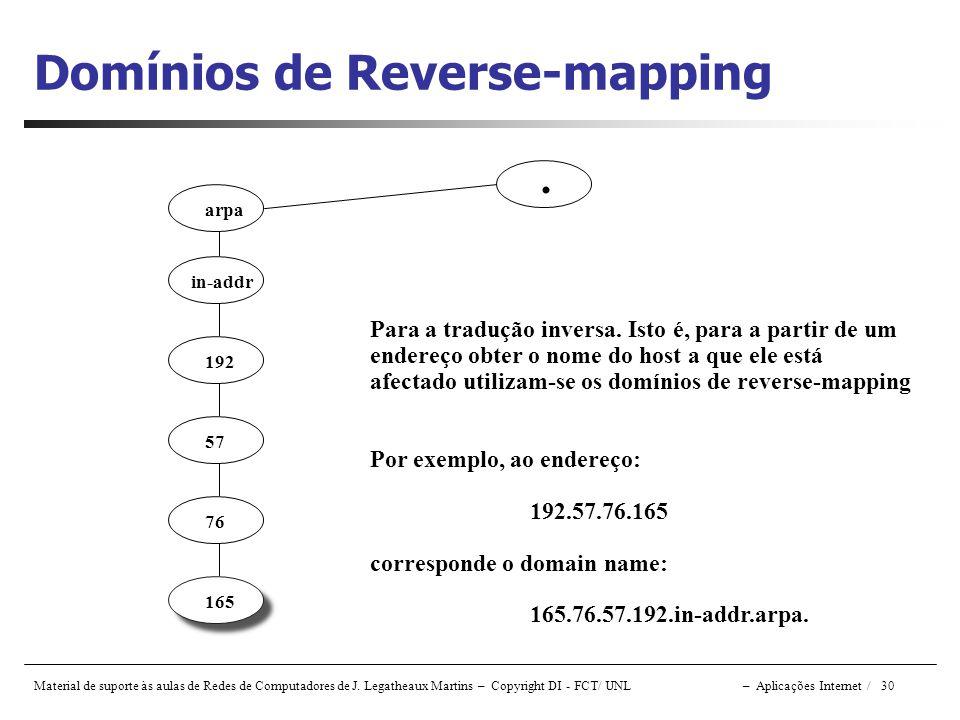 Domínios de Reverse-mapping