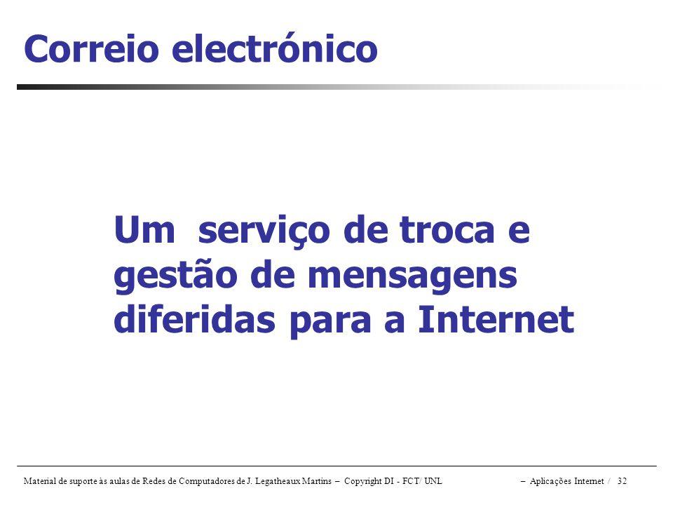 Correio electrónico Um serviço de troca e gestão de mensagens diferidas para a Internet