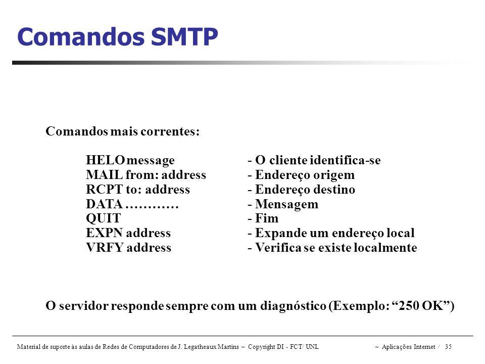 Comandos SMTP Comandos mais correntes:
