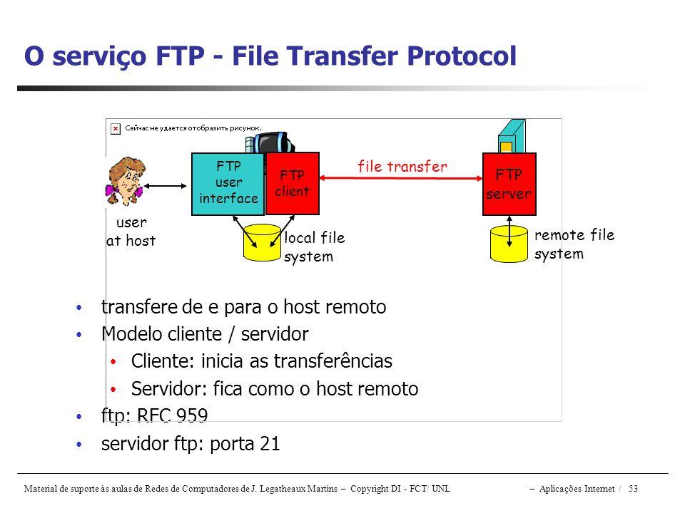 O serviço FTP - File Transfer Protocol