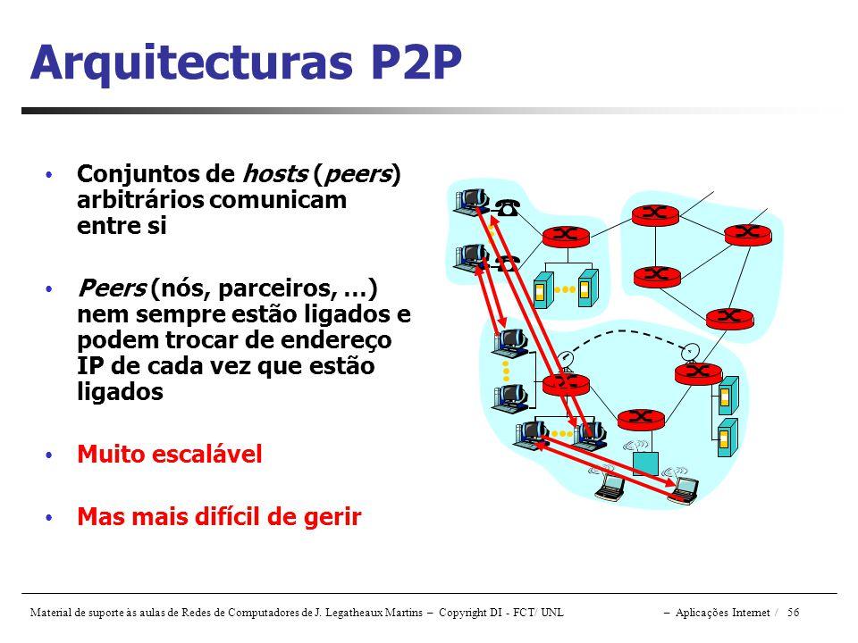 Arquitecturas P2P Conjuntos de hosts (peers) arbitrários comunicam entre si.