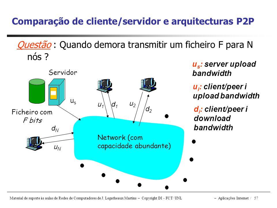Comparação de cliente/servidor e arquitecturas P2P