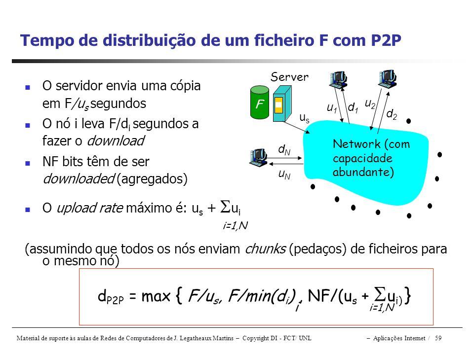 Tempo de distribuição de um ficheiro F com P2P
