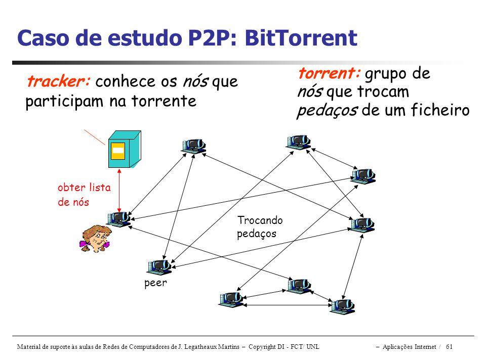 Caso de estudo P2P: BitTorrent