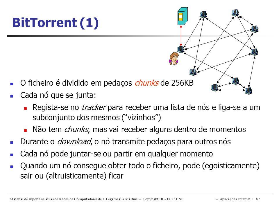BitTorrent (1) O ficheiro é dividido em pedaços chunks de 256KB