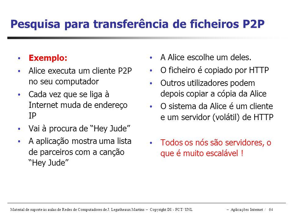 Pesquisa para transferência de ficheiros P2P