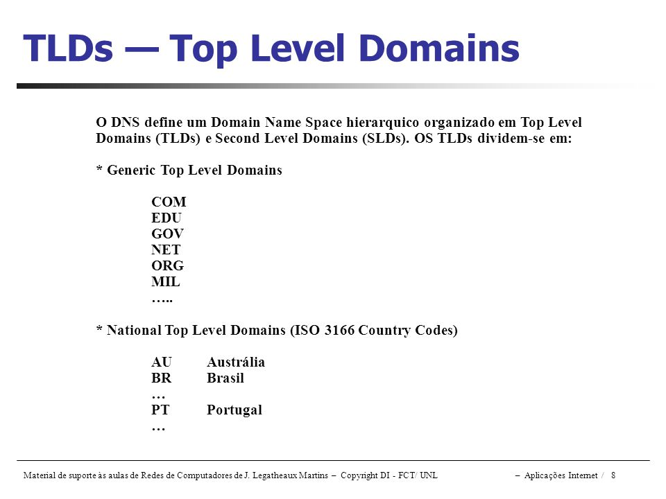 TLDs — Top Level Domains