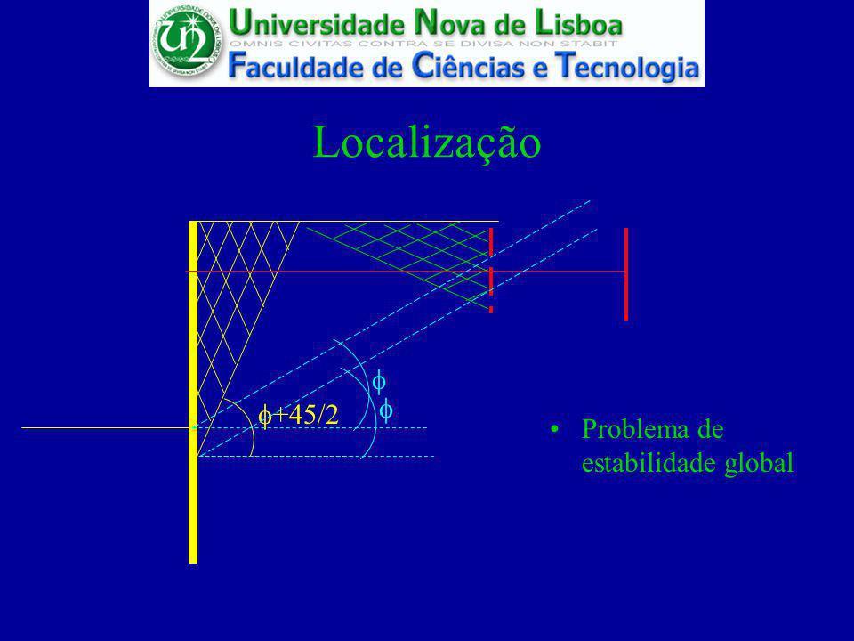 Localização f f+45/2 f Problema de estabilidade global