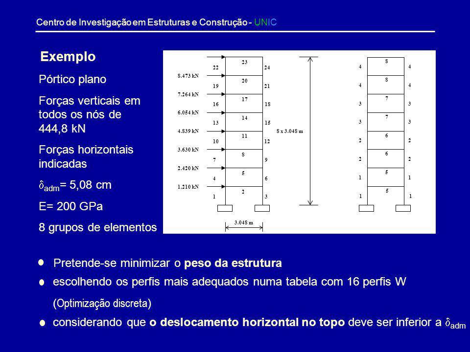 Exemplo Pórtico plano Forças verticais em todos os nós de 444,8 kN
