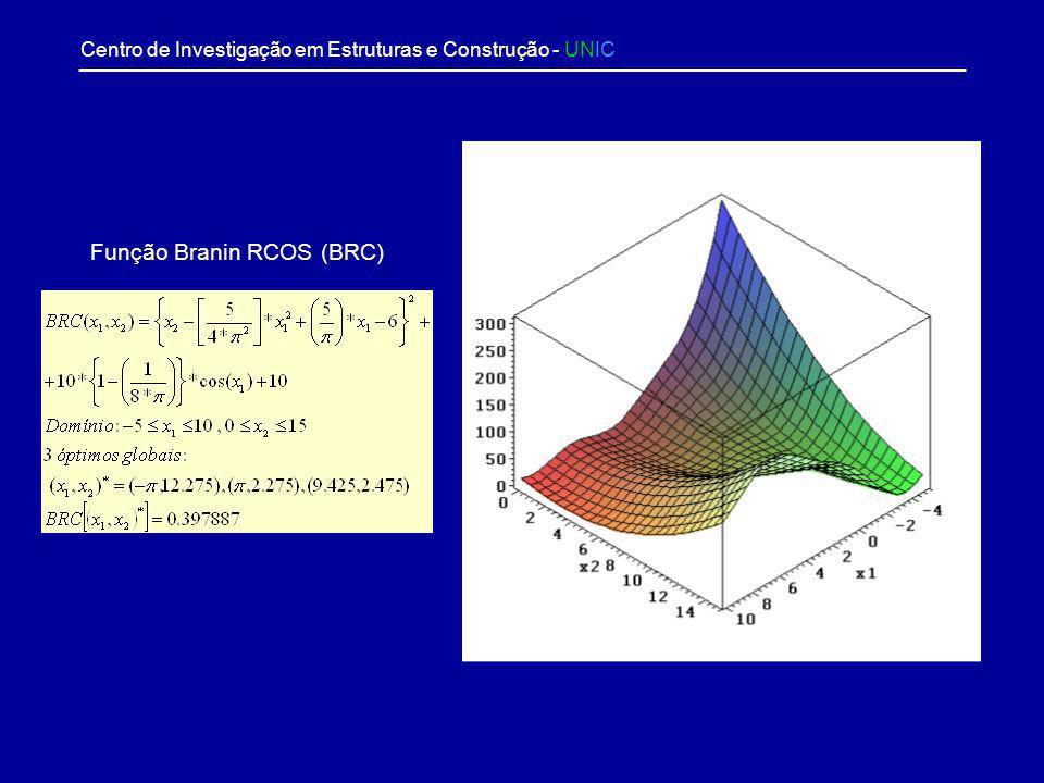 Função Branin RCOS (BRC)