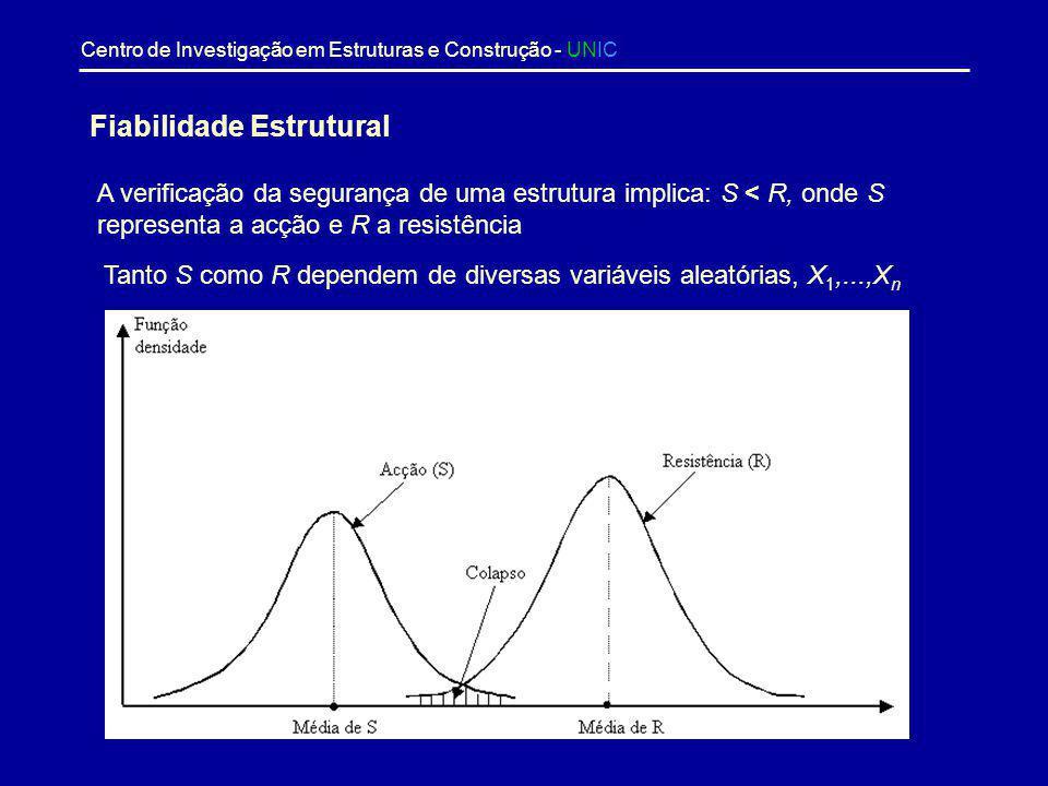 Fiabilidade Estrutural