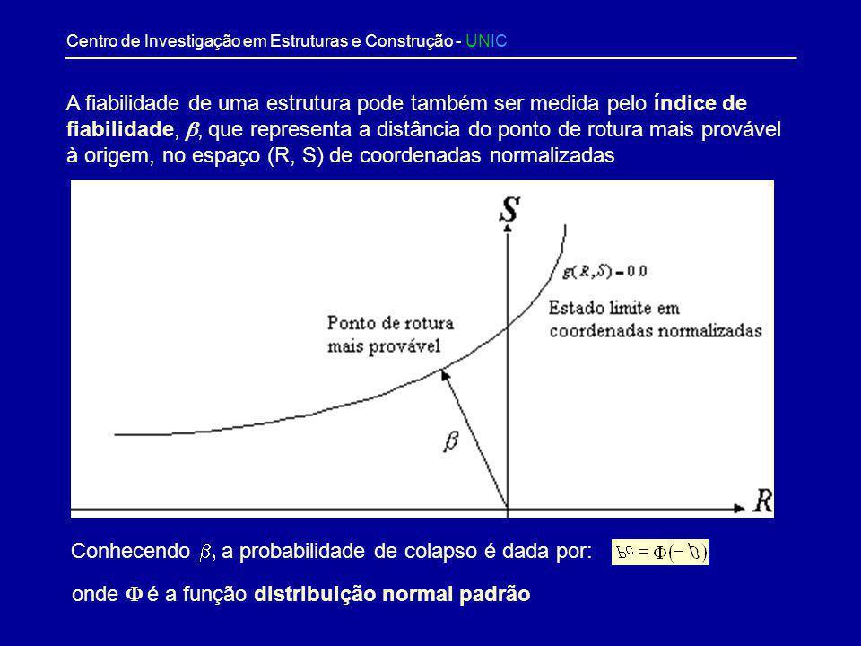 A fiabilidade de uma estrutura pode também ser medida pelo índice de fiabilidade, , que representa a distância do ponto de rotura mais provável à origem, no espaço (R, S) de coordenadas normalizadas
