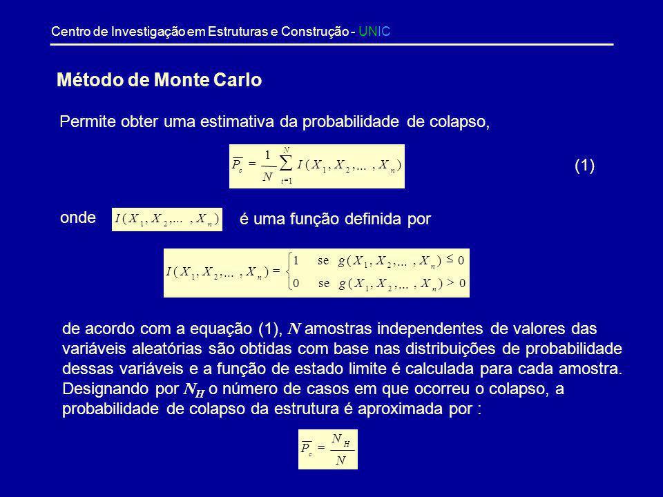 Método de Monte Carlo Permite obter uma estimativa da probabilidade de colapso, å. = N. i. n. c.
