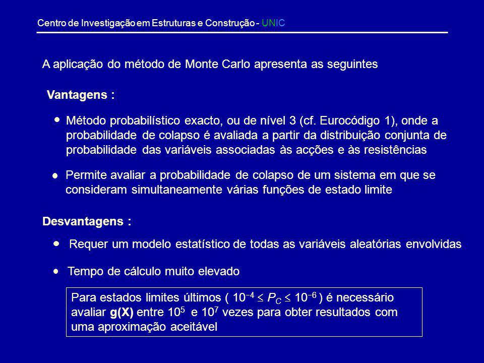 A aplicação do método de Monte Carlo apresenta as seguintes