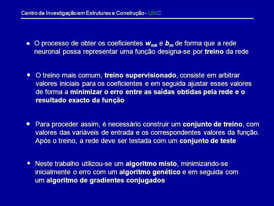 O processo de obter os coeficientes wmk e bm de forma que a rede neuronal possa representar uma função designa-se por treino da rede