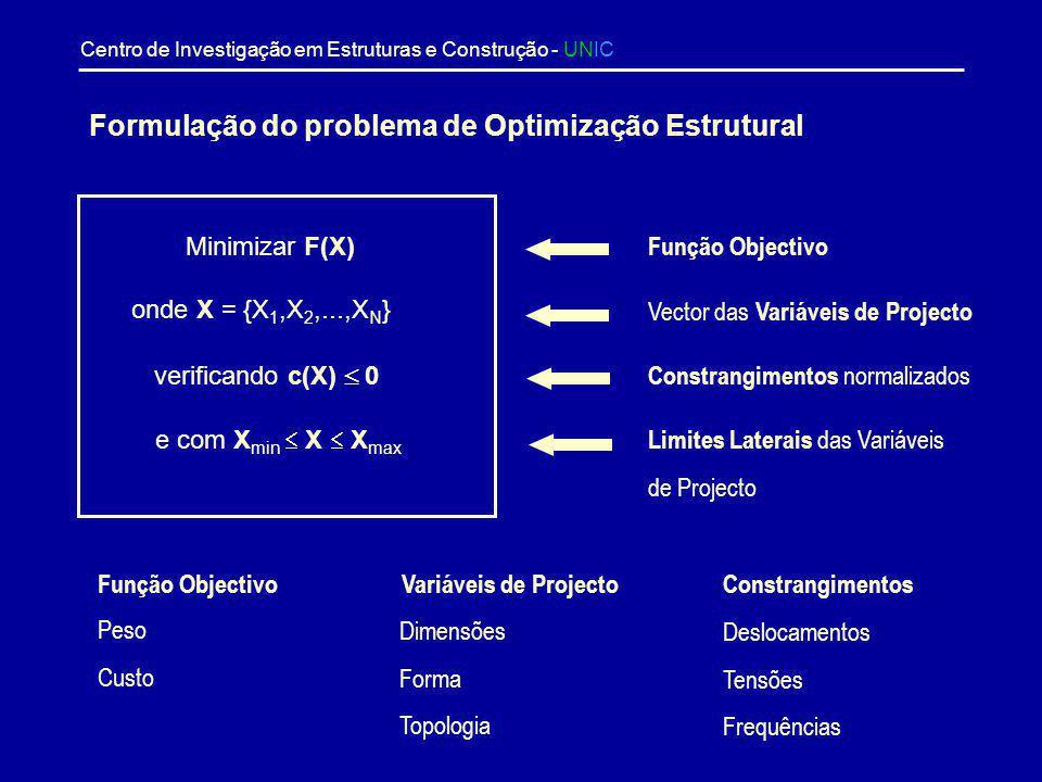 Formulação do problema de Optimização Estrutural