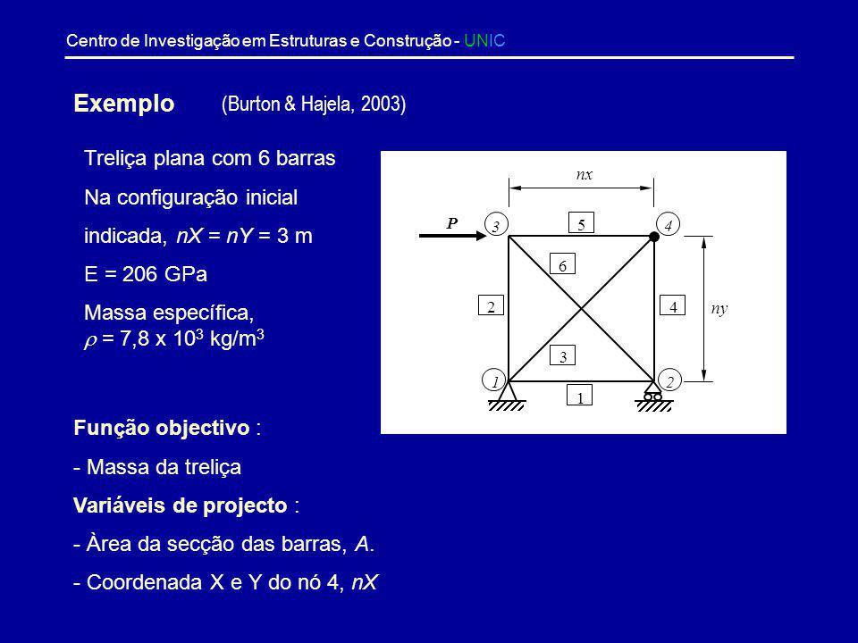 Exemplo (Burton & Hajela, 2003) Treliça plana com 6 barras