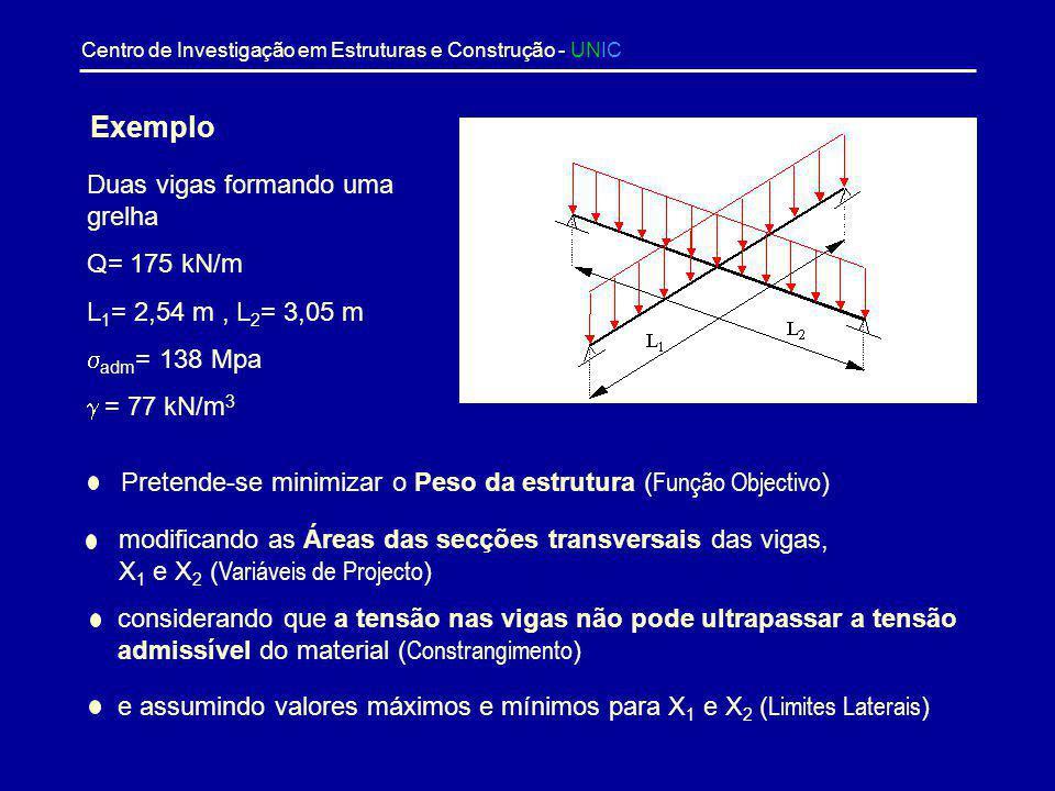 Exemplo Duas vigas formando uma grelha Q= 175 kN/m