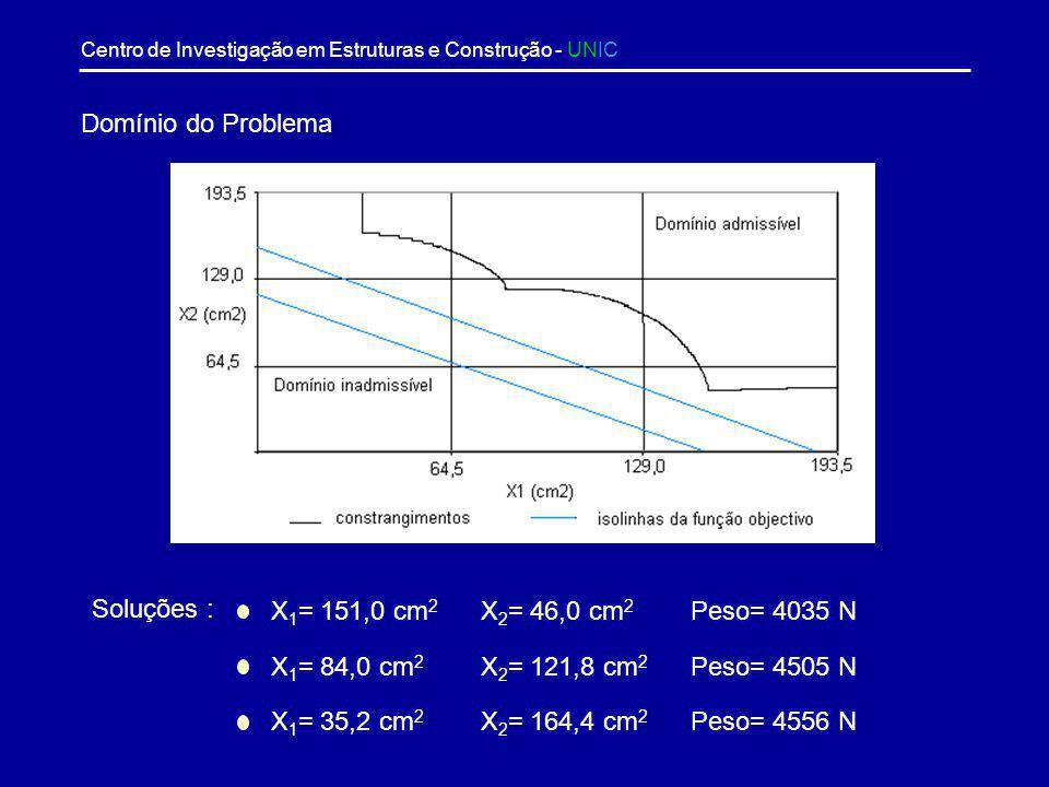 Domínio do Problema Soluções : X1= 151,0 cm2 X2= 46,0 cm2 Peso= 4035 N. X1= 35,2 cm2 X2= 164,4 cm2 Peso= 4556 N.