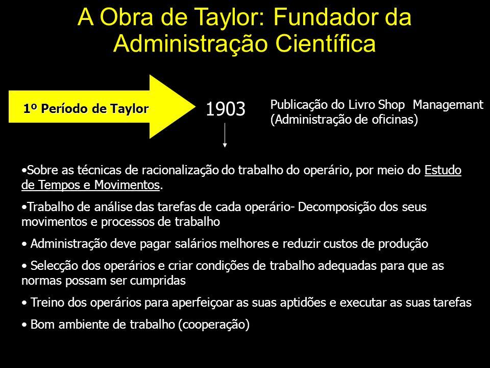 A Obra de Taylor: Fundador da Administração Científica
