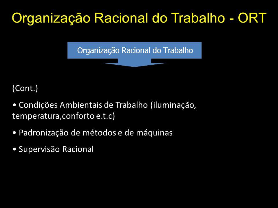 Organização Racional do Trabalho - ORT