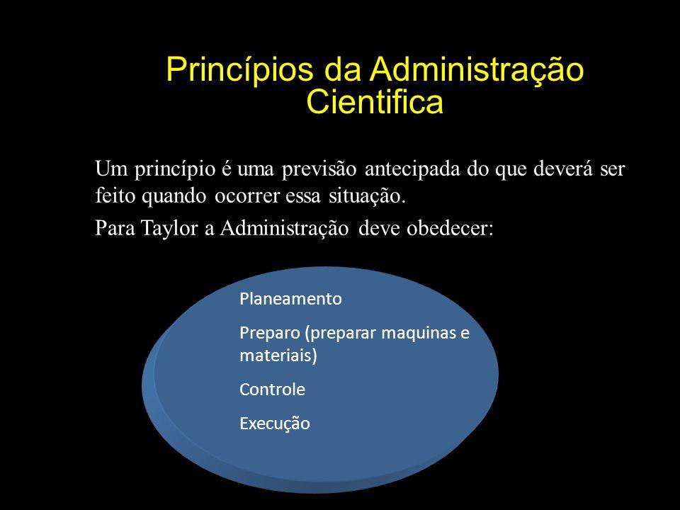 Princípios da Administração Cientifica