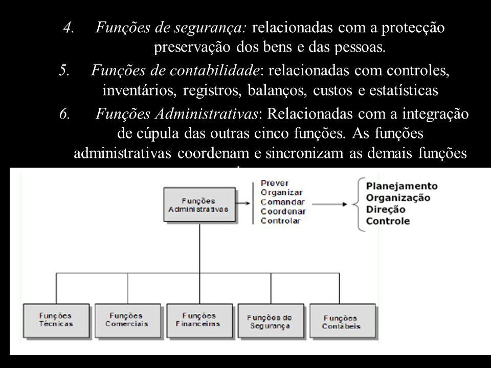 4. Funções de segurança: relacionadas com a protecção preservação dos bens e das pessoas.